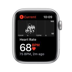 Oferta AppleCare Mac Pro